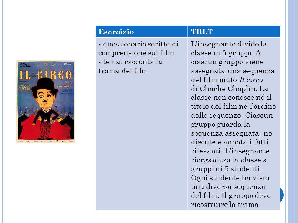 EsercizioTBLT - questionario scritto di comprensione sul film - tema: racconta la trama del film L'insegnante divide la classe in 5 gruppi. A ciascun