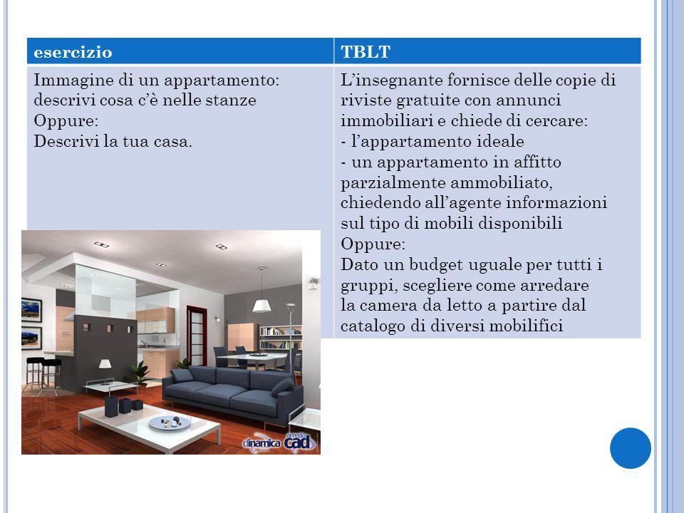 esercizioTBLT Immagine di un appartamento: descrivi cosa c'è nelle stanze Oppure: Descrivi la tua casa. L'insegnante fornisce delle copie di riviste g