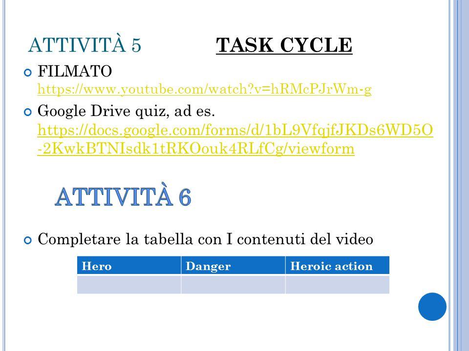 ATTIVITÀ 5 TASK CYCLE FILMATO https://www.youtube.com/watch?v=hRMcPJrWm-g https://www.youtube.com/watch?v=hRMcPJrWm-g Google Drive quiz, ad es. https:
