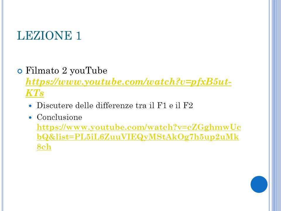 LEZIONE 1 Filmato 2 youTube https://www.youtube.com/watch?v=pfxB5ut- KTs https://www.youtube.com/watch?v=pfxB5ut- KTs Discutere delle differenze tra i