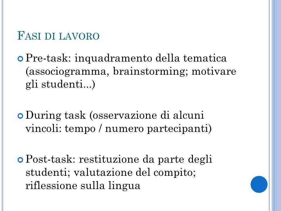 F ASI DI LAVORO Pre-task: inquadramento della tematica (associogramma, brainstorming; motivare gli studenti...) During task (osservazione di alcuni vi