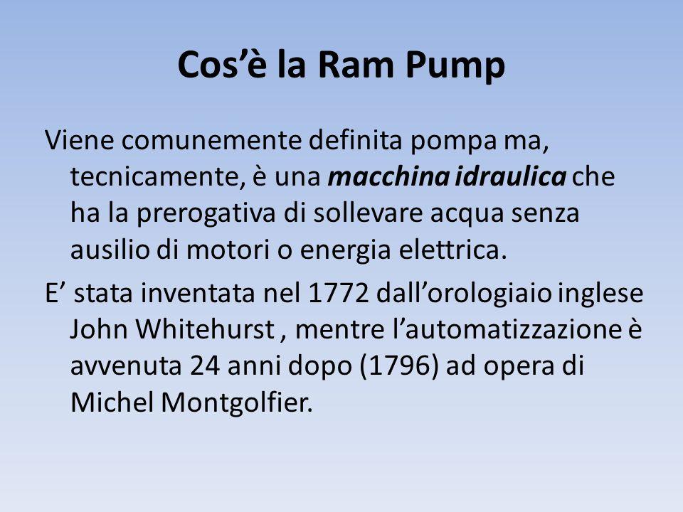 Principio di funzionamento La Ram Pump funziona senza energia elettrica e senza motori sfruttando l'energia dell'acqua stessa che mediante il colpo d'ariete, principio fisico noto sin dal 1793, è in grado di sollevare acqua a quote superiori.