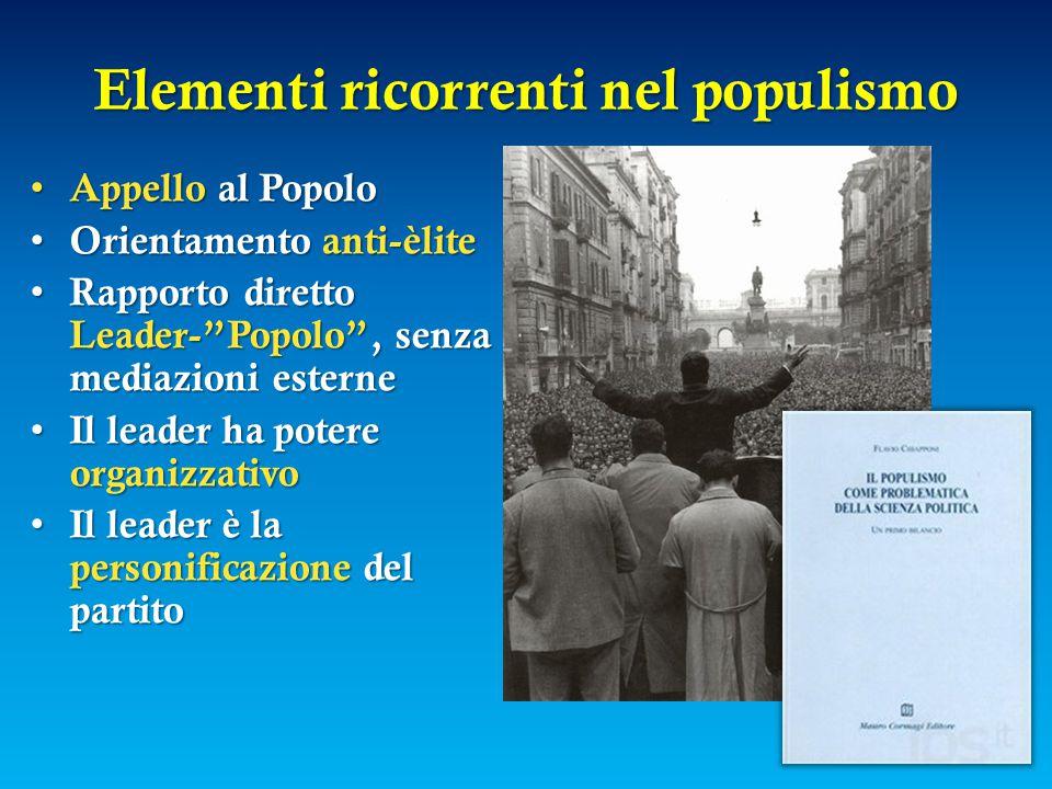 Populismo: Tema attuale .