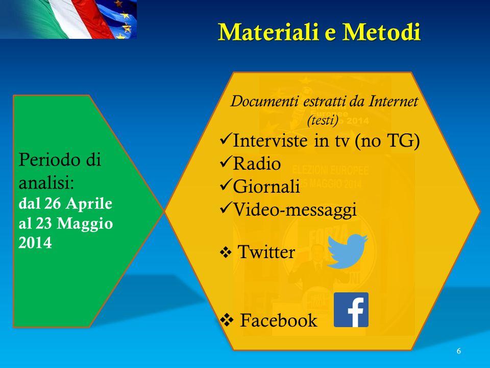 Il Materiale 7