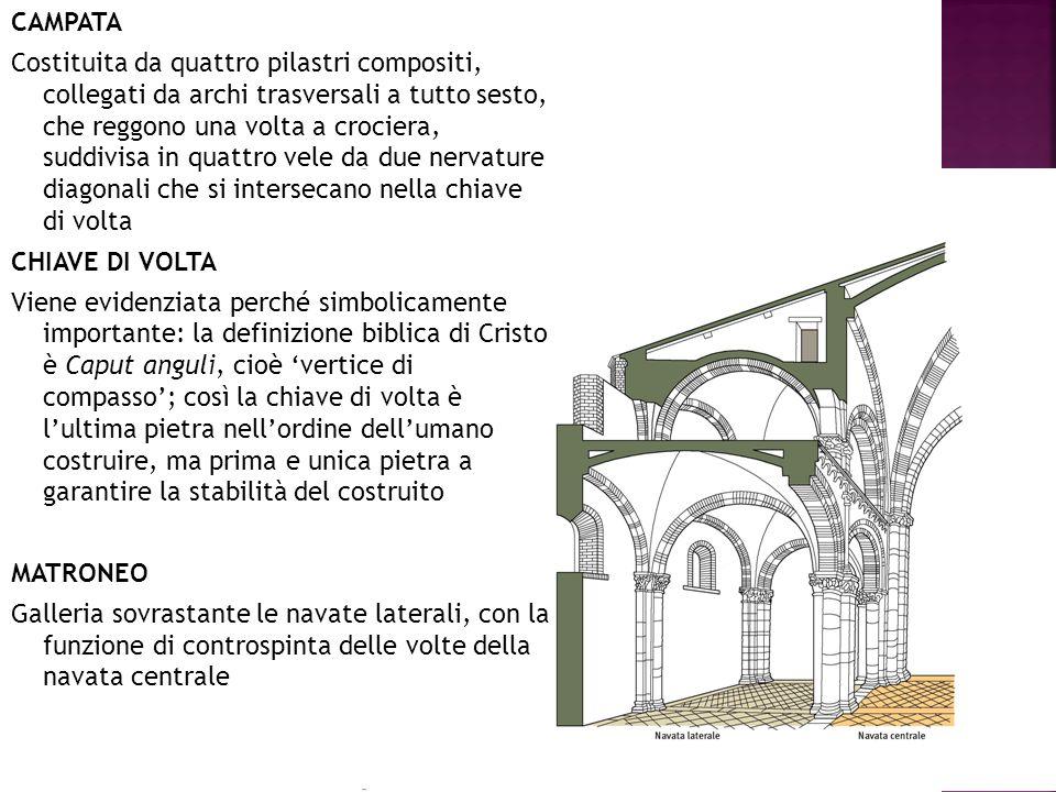 CAMPATA Costituita da quattro pilastri compositi, collegati da archi trasversali a tutto sesto, che reggono una volta a crociera, suddivisa in quattro
