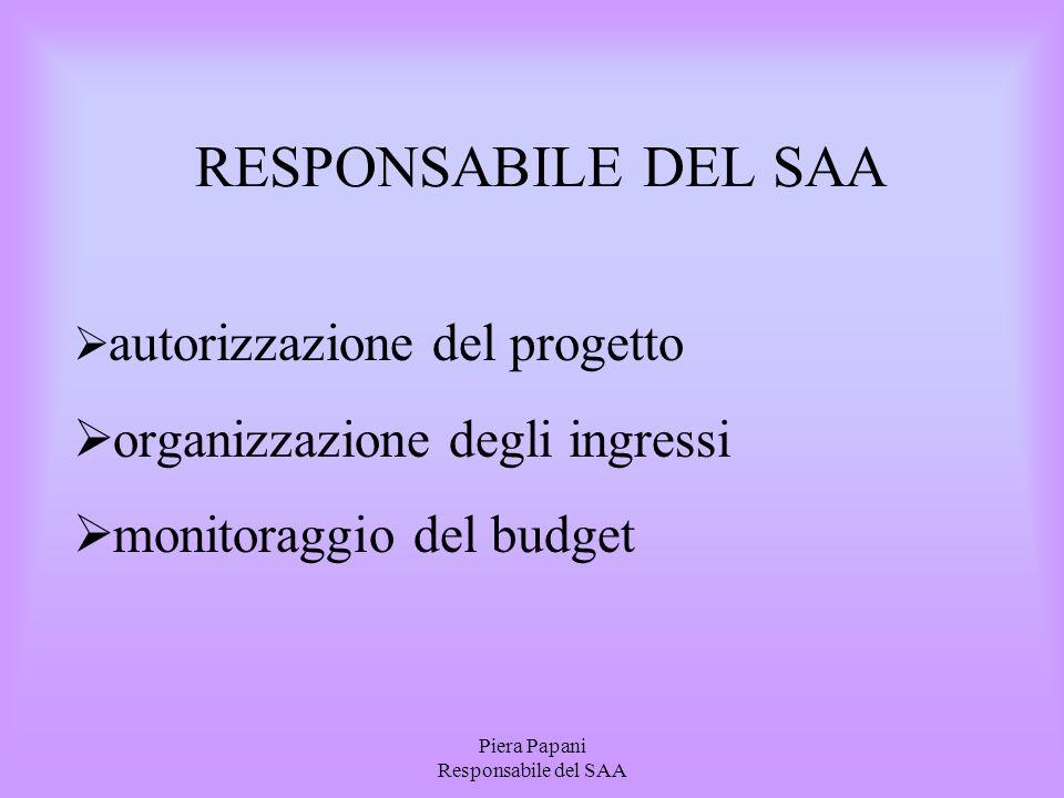 Piera Papani Responsabile del SAA RESPONSABILE DEL SAA  autorizzazione del progetto  organizzazione degli ingressi  monitoraggio del budget