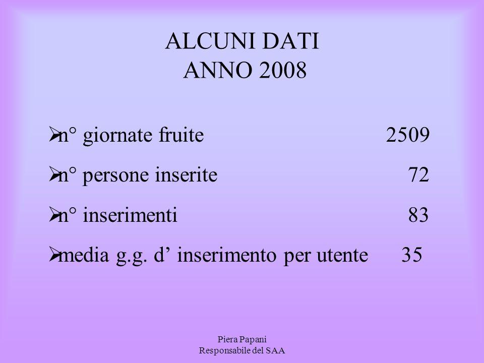 Piera Papani Responsabile del SAA ALCUNI DATI ANNO 2008  n° giornate fruite 2509  n° persone inserite 72  n° inserimenti 83  media g.g. d' inserim