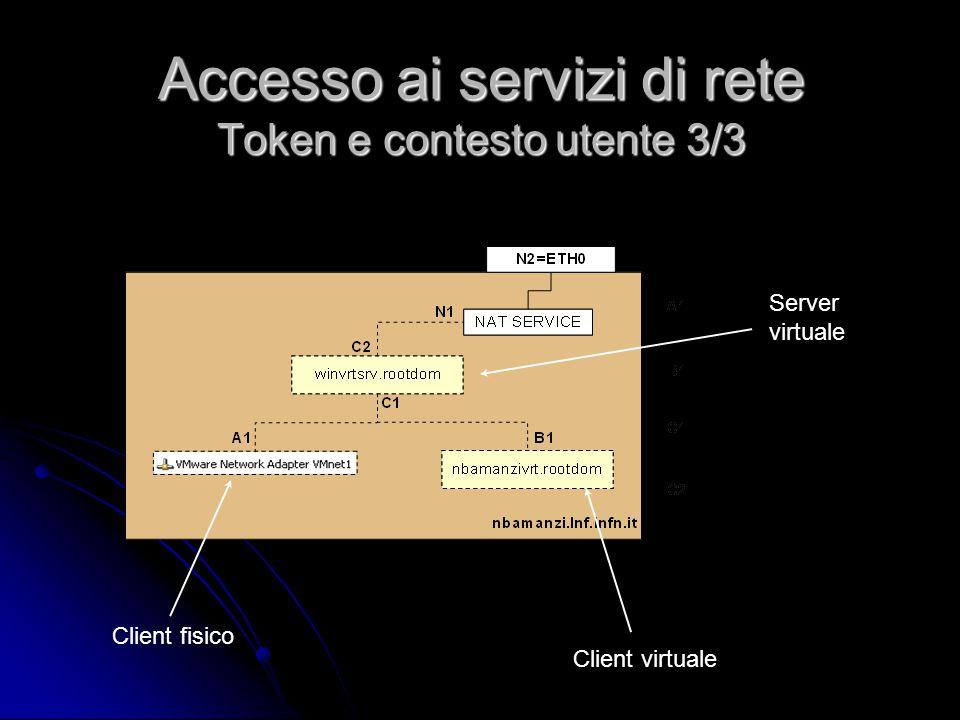 Server virtuale Client virtuale Client fisico Accesso ai servizi di rete Token e contesto utente 3/3