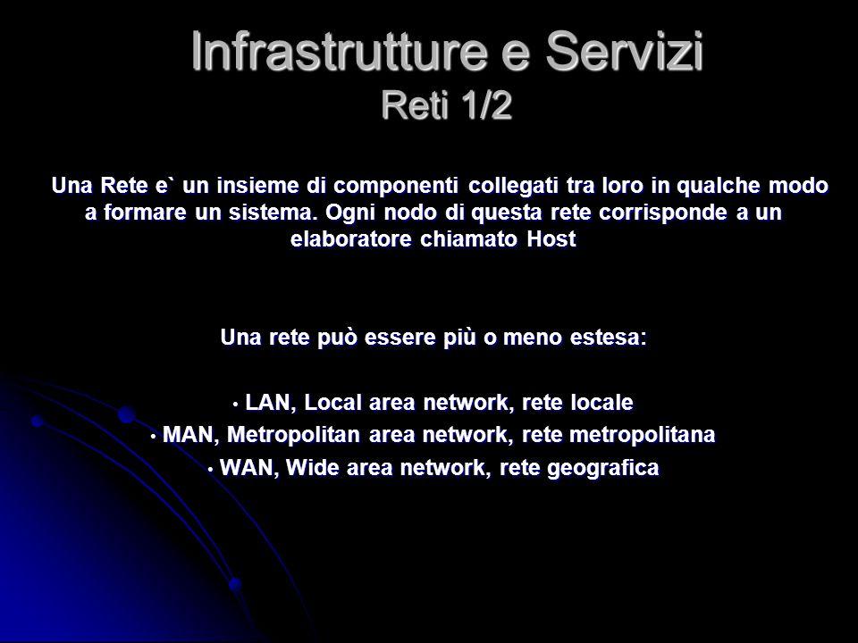 Infrastrutture e Servizi Reti 1/2 Una Rete e` un insieme di componenti collegati tra loro in qualche modo a formare un sistema. Ogni nodo di questa re