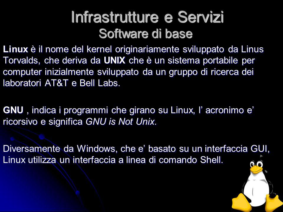 Linux è il nome del kernel originariamente sviluppato da Linus Torvalds, che deriva da UNIX che è un sistema portabile per computer inizialmente svilu