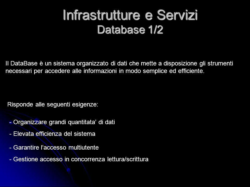 Risponde alle seguenti esigenze: - Organizzare grandi quantitata' di dati - Elevata efficienza del sistema - Garantire l'accesso multiutente - Gestion