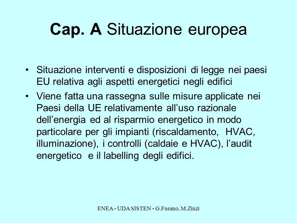 ENEA - UDA SISTEN - G.Fasano, M.Zinzi PAESI A CONFRONTO