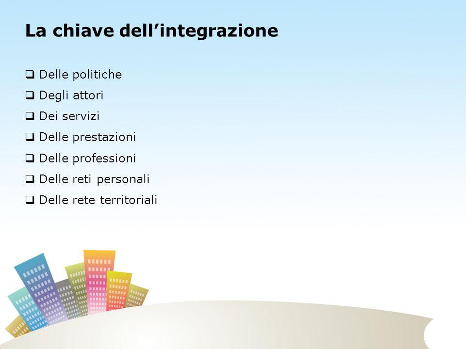 La chiave dell'integrazione  Delle politiche  Degli attori  Dei servizi  Delle prestazioni  Delle professioni  Delle reti personali  Delle rete territoriali