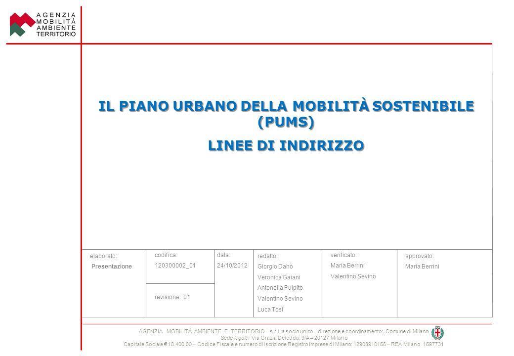 revisione: 01 redatto: Giorgio Dahò Veronica Gaiani Antonella Pulpito Valentino Sevino Luca Tosi approvato: Maria Berrini elaborato: Presentazione cod