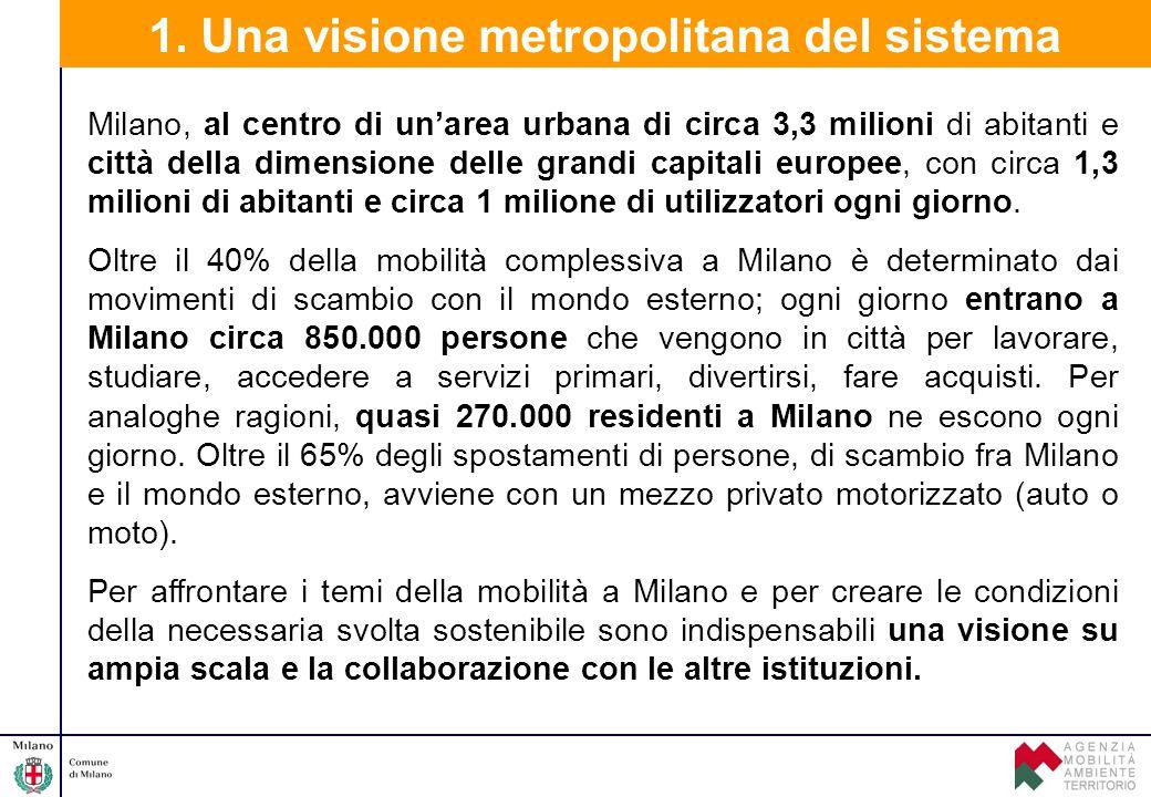 1. Una visione metropolitana del sistema Milano, al centro di un'area urbana di circa 3,3 milioni di abitanti e città della dimensione delle grandi ca