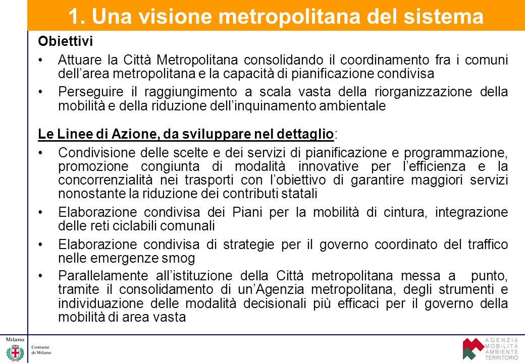 Obiettivi Attuare la Città Metropolitana consolidando il coordinamento fra i comuni dell'area metropolitana e la capacità di pianificazione condivisa