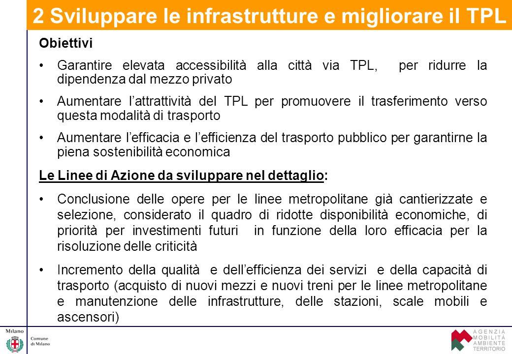 2 Sviluppare le infrastrutture e migliorare il TPL Obiettivi Garantire elevata accessibilità alla città via TPL, per ridurre la dipendenza dal mezzo p