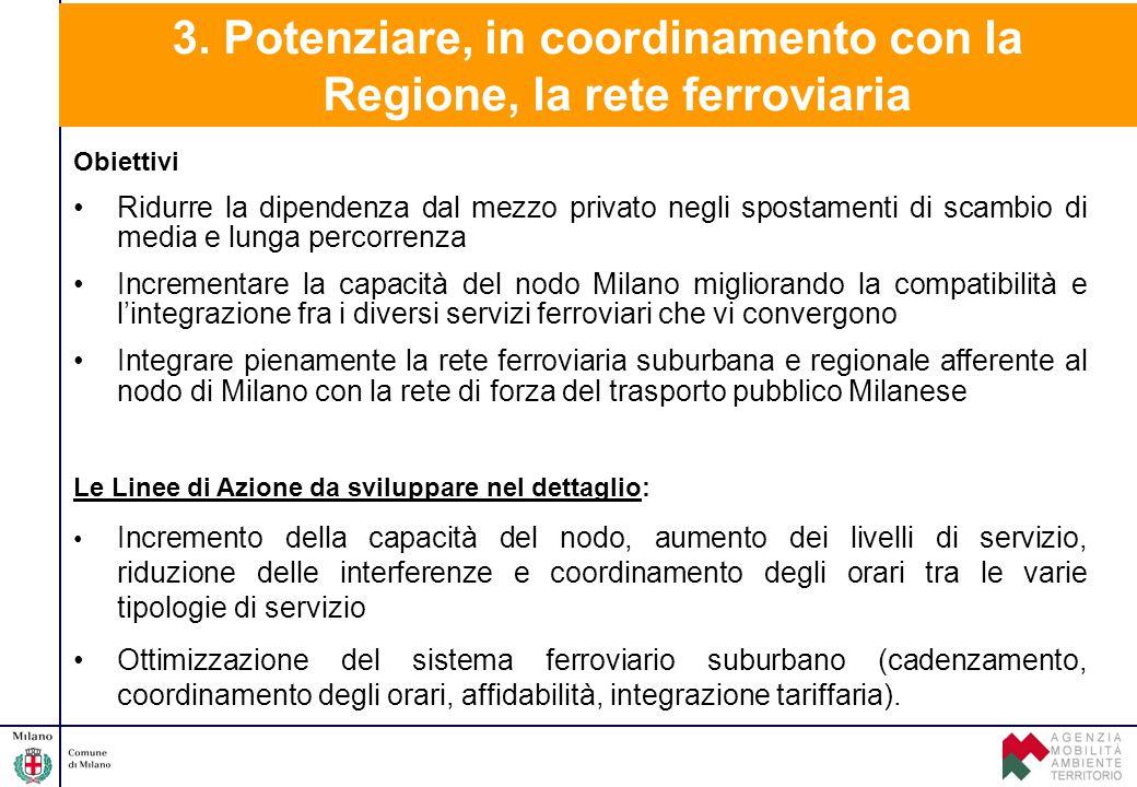 Obiettivi Ridurre la dipendenza dal mezzo privato negli spostamenti di scambio di media e lunga percorrenza Incrementare la capacità del nodo Milano m