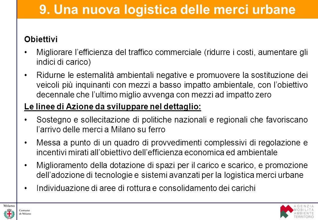 9. Una nuova logistica delle merci urbane Obiettivi Migliorare l'efficienza del traffico commerciale (ridurre i costi, aumentare gli indici di carico)