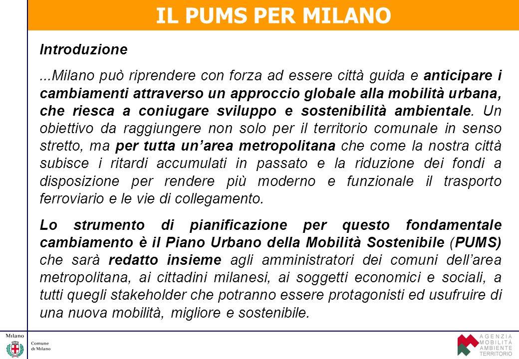 Introduzione...Milano può riprendere con forza ad essere città guida e anticipare i cambiamenti attraverso un approccio globale alla mobilità urbana,