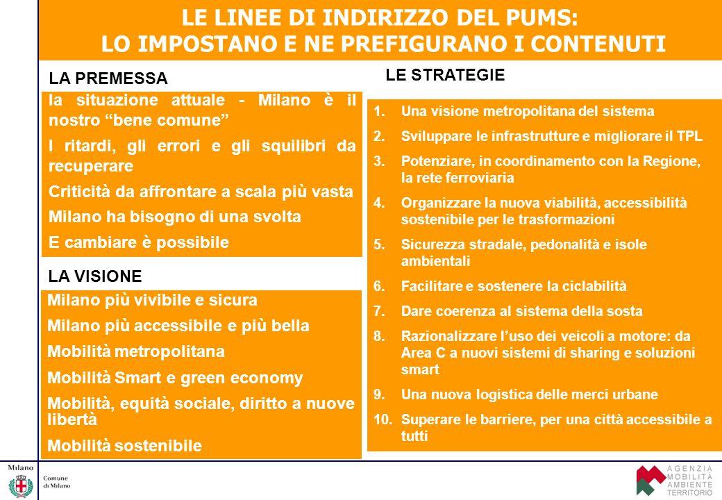 """LE LINEE DI INDIRIZZO DEL PUMS: LO IMPOSTANO E NE PREFIGURANO I CONTENUTI la situazione attuale - Milano è il nostro """"bene comune"""" I ritardi, gli erro"""