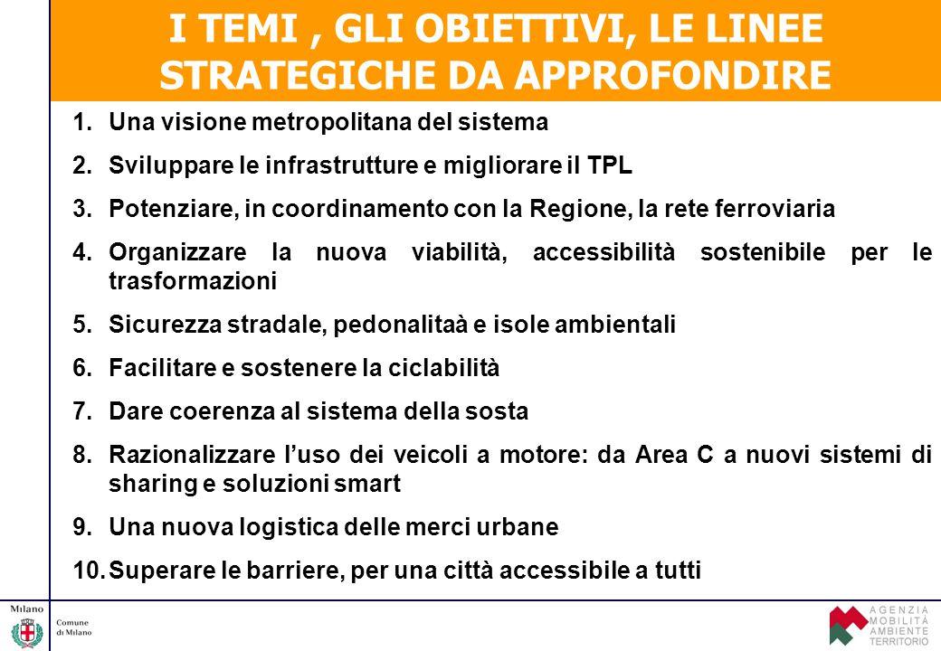 I TEMI, GLI OBIETTIVI, LE LINEE STRATEGICHE DA APPROFONDIRE 1.Una visione metropolitana del sistema 2.Sviluppare le infrastrutture e migliorare il TPL