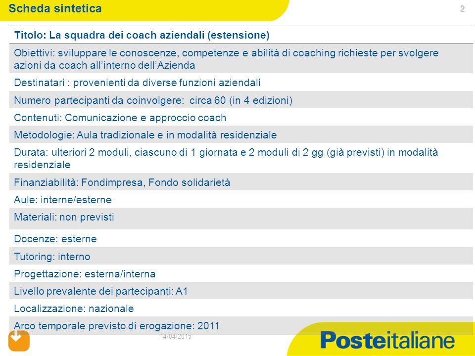 2 14/04/2015 Scheda sintetica Titolo: La squadra dei coach aziendali (estensione) Obiettivi: sviluppare le conoscenze, competenze e abilità di coachin