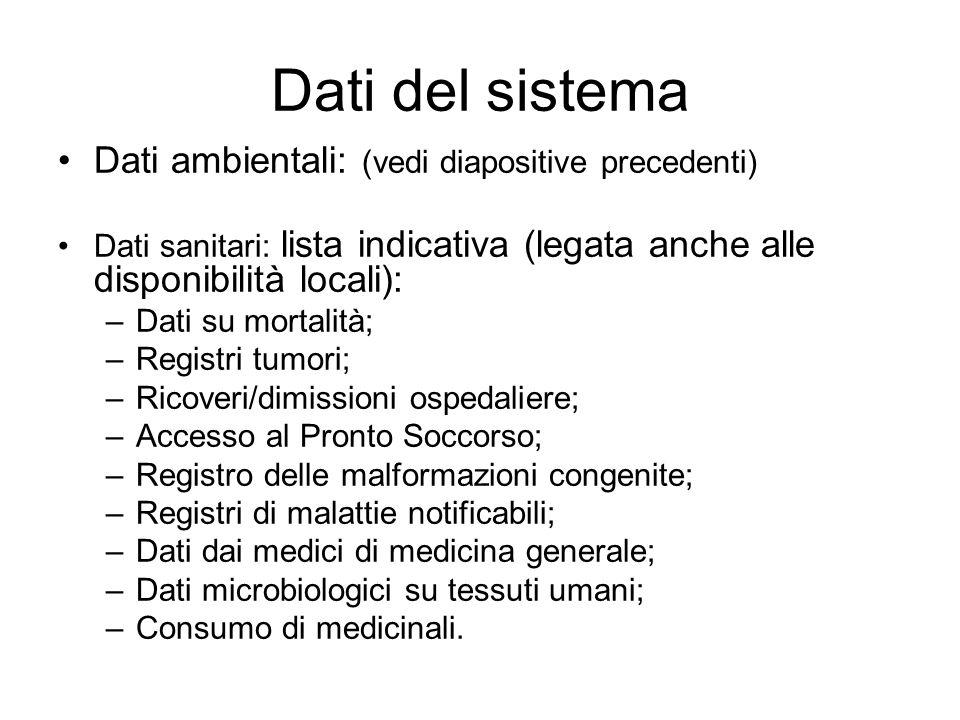 Dati del sistema Dati ambientali: (vedi diapositive precedenti) Dati sanitari: lista indicativa (legata anche alle disponibilità locali): –Dati su mor