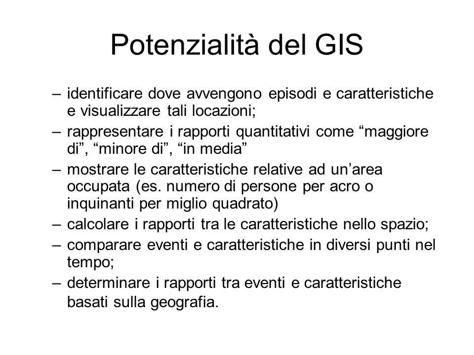Potenzialità del GIS –identificare dove avvengono episodi e caratteristiche e visualizzare tali locazioni; –rappresentare i rapporti quantitativi come maggiore di , minore di , in media –mostrare le caratteristiche relative ad un'area occupata (es.