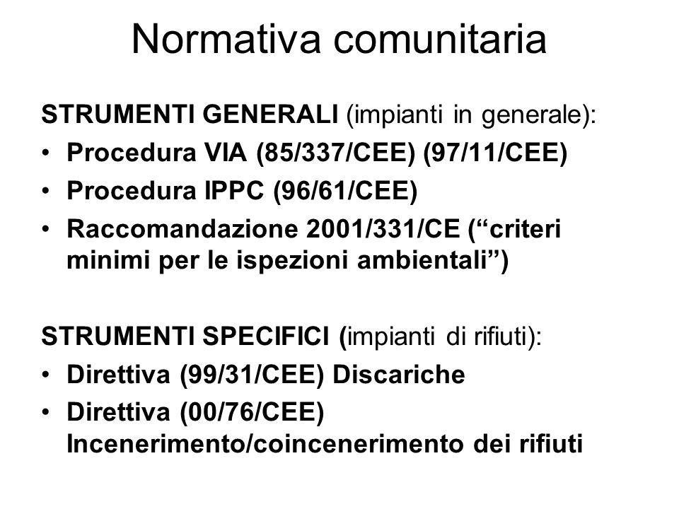 Normativa comunitaria STRUMENTI GENERALI (impianti in generale): Procedura VIA (85/337/CEE) (97/11/CEE) Procedura IPPC (96/61/CEE) Raccomandazione 200