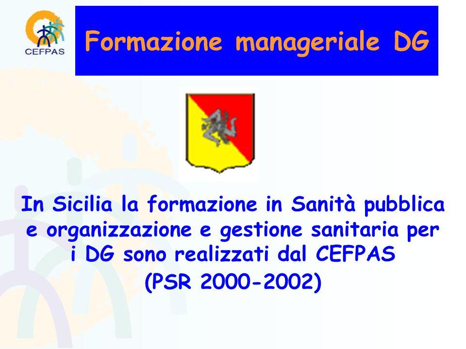 Formazione manageriale DG In Sicilia la formazione in Sanità pubblica e organizzazione e gestione sanitaria per i DG sono realizzati dal CEFPAS (PSR 2000-2002)