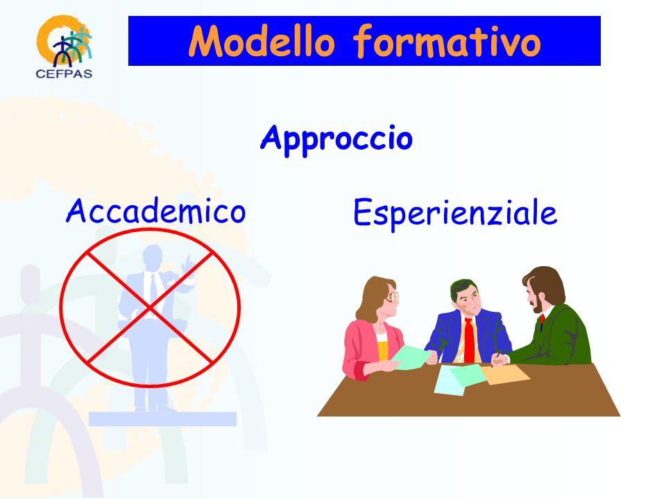 Modello formativo Accademico Esperienziale Approccio