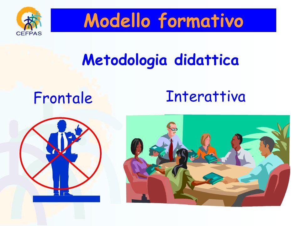 Modello formativo Frontale Interattiva Metodologia didattica