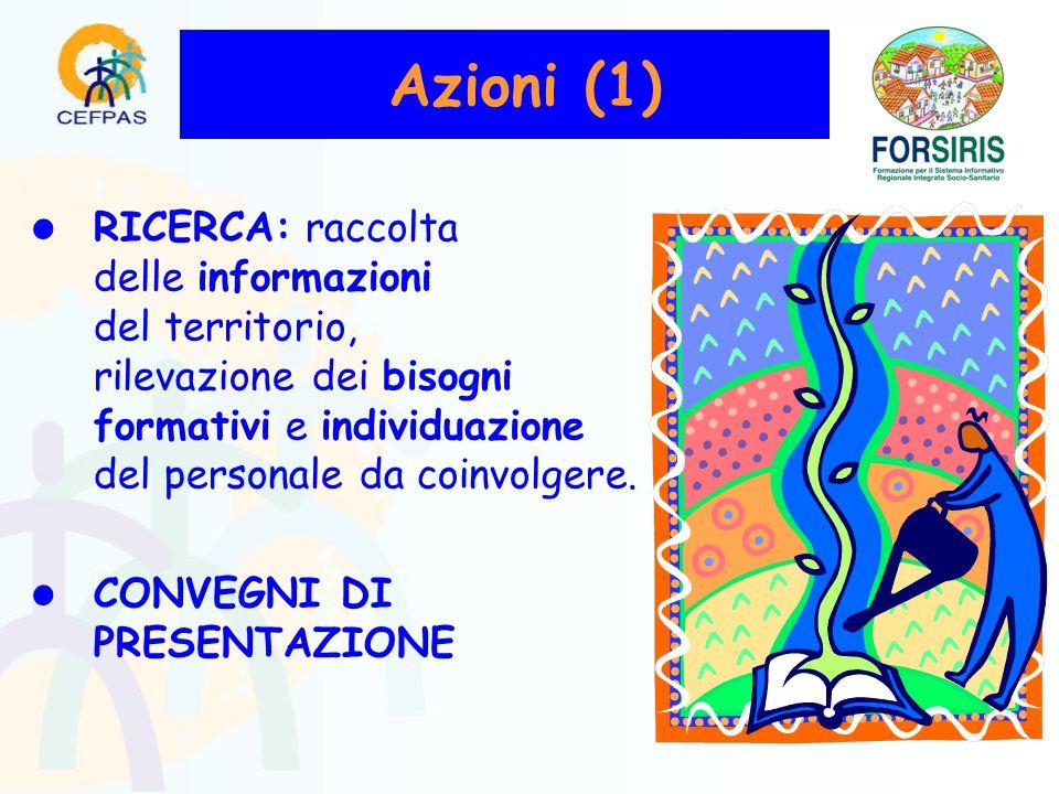 Azioni (1) RICERCA: raccolta delle informazioni del territorio, rilevazione dei bisogni formativi e individuazione del personale da coinvolgere.