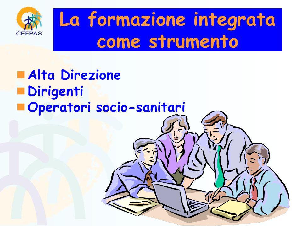 La formazione integrata come strumento  Alta Direzione  Dirigenti  Operatori socio-sanitari