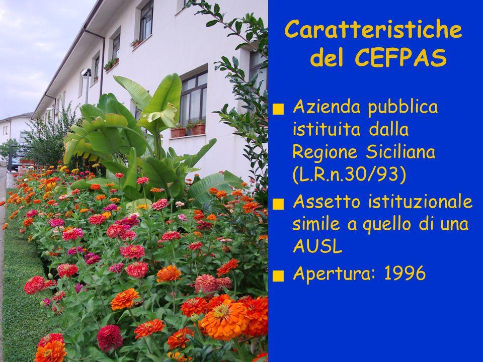 Caratteristiche del CEFPAS  Azienda pubblica istituita dalla Regione Siciliana (L.R.n.30/93)  Assetto istituzionale simile a quello di una AUSL  Apertura: 1996