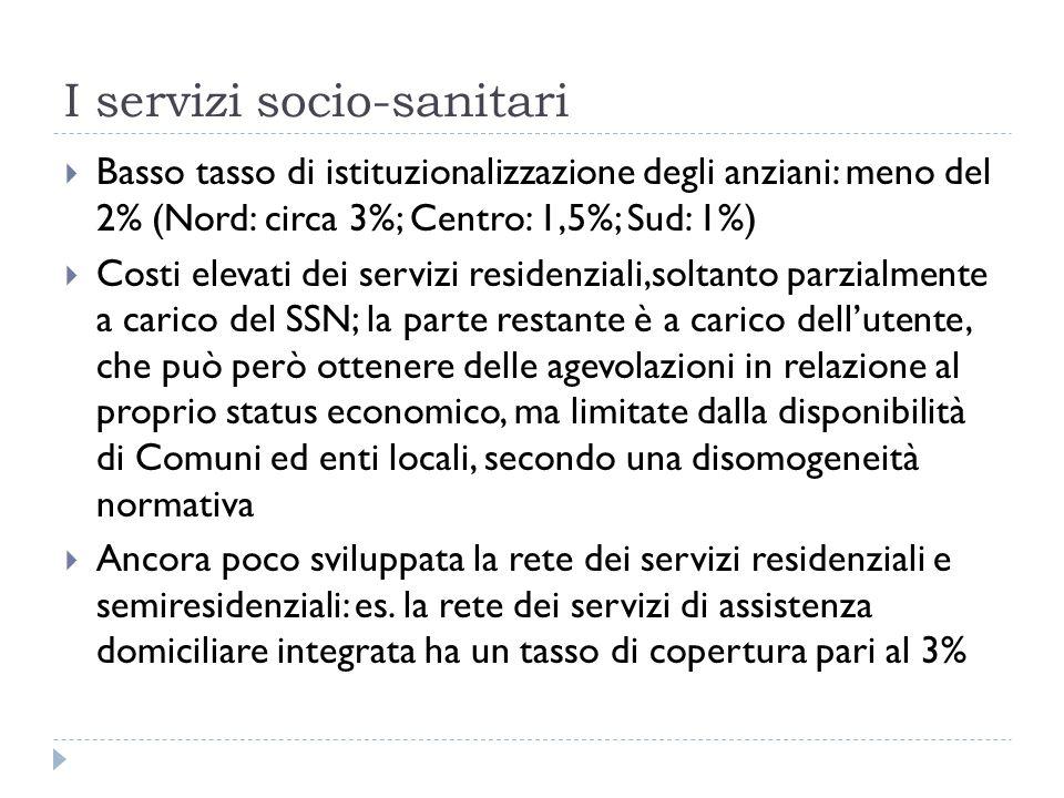 3  Gli anziani non autosufficienti sono il 20,6%: 2.179.249 (ISTAT 2008)  Senza la tradizionale rete di protezione della famiglia il disastro sarebbe totale.