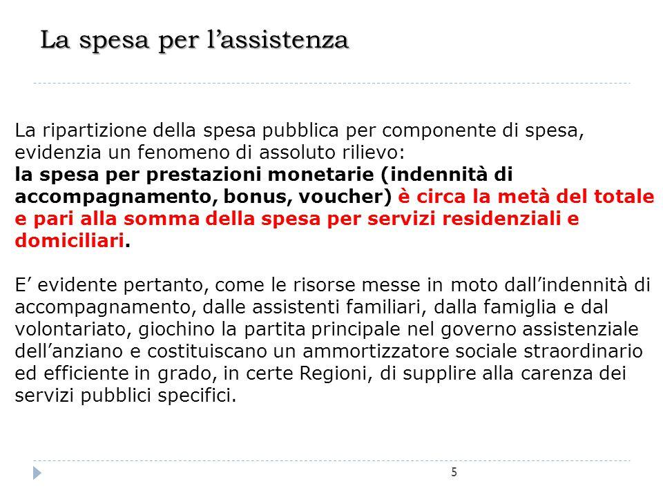 La contrattualizzazione delle politiche socio-assistenziali per gli anziani Due modelli di contrattualizzazione delle politiche per gli anziani:  Contratto di adesione : ad esempio i vouchers socio-sanitari in Lombardia.