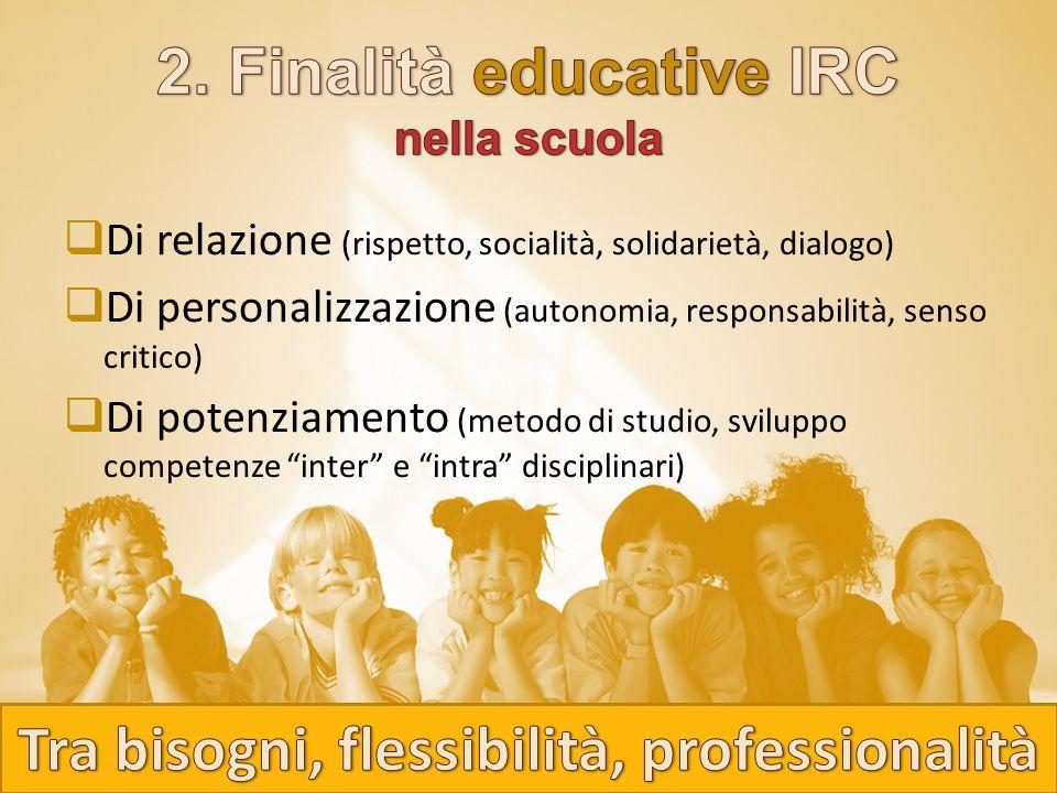  Di relazione (rispetto, socialità, solidarietà, dialogo)  Di personalizzazione (autonomia, responsabilità, senso critico)  Di potenziamento (metod
