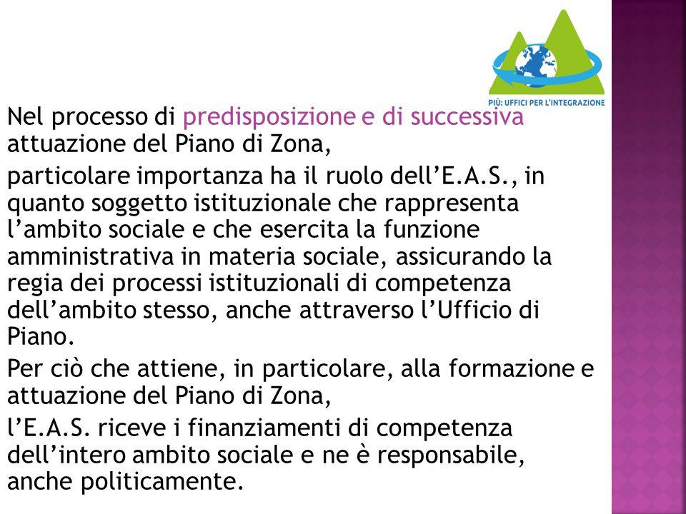 Nel processo di predisposizione e di successiva attuazione del Piano di Zona, particolare importanza ha il ruolo dell'E.A.S., in quanto soggetto istit