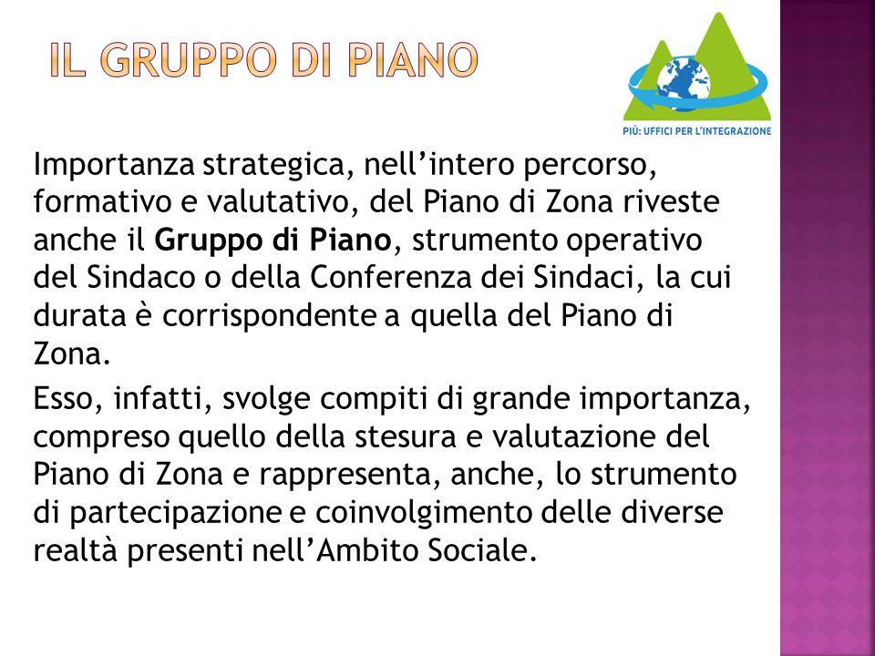 Importanza strategica, nell'intero percorso, formativo e valutativo, del Piano di Zona riveste anche il Gruppo di Piano, strumento operativo del Sinda
