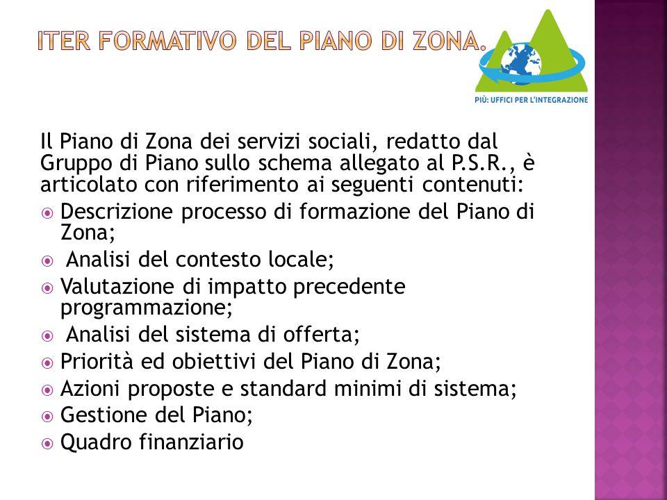 Il Piano di Zona dei servizi sociali, redatto dal Gruppo di Piano sullo schema allegato al P.S.R., è articolato con riferimento ai seguenti contenuti: