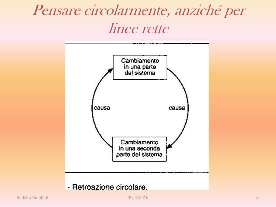 Rodolfo Damiani01.02.201013 Pensare circolarmente, anziché per linee rette
