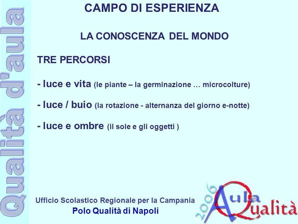 Ufficio Scolastico Regionale per la Campania Polo Qualità di Napoli LA CONOSCENZA DEL MONDO TRE PERCORSI - luce e vita (le piante – la germinazione …