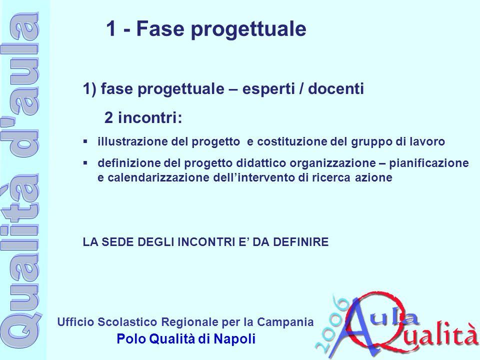 Ufficio Scolastico Regionale per la Campania Polo Qualità di Napoli 1 - Fase progettuale 1) fase progettuale – esperti / docenti 2 incontri:  illustr