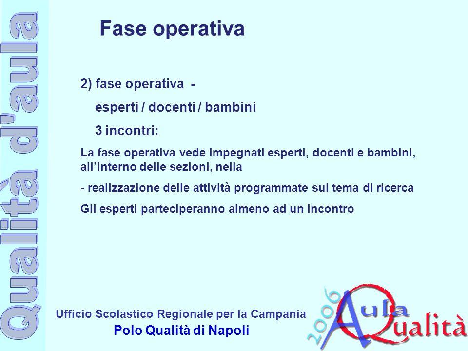 Ufficio Scolastico Regionale per la Campania Polo Qualità di Napoli Fase operativa 2) fase operativa - esperti / docenti / bambini 3 incontri: La fase