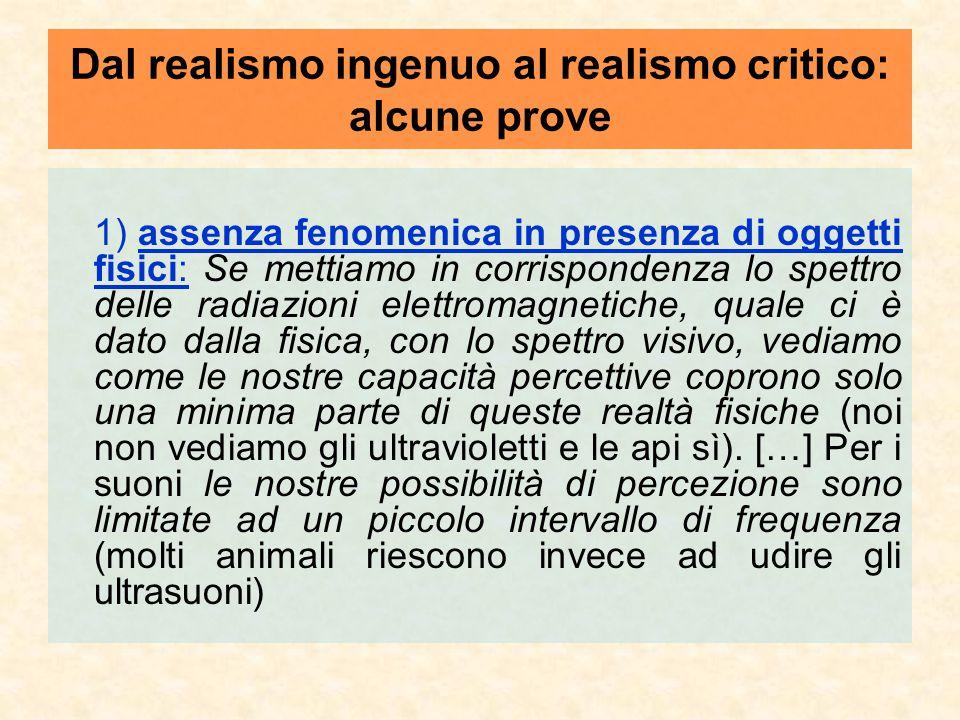 Dal realismo ingenuo al realismo critico: alcune prove 1) assenza fenomenica in presenza di oggetti fisici: Se mettiamo in corrispondenza lo spettro d