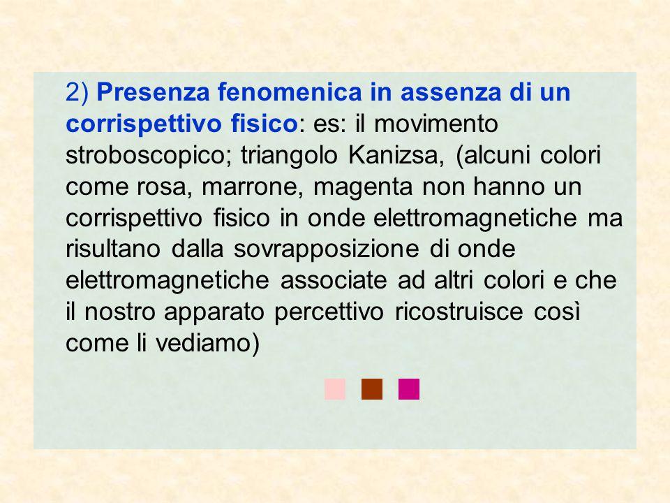 2) Presenza fenomenica in assenza di un corrispettivo fisico: es: il movimento stroboscopico; triangolo Kanizsa, (alcuni colori come rosa, marrone, ma