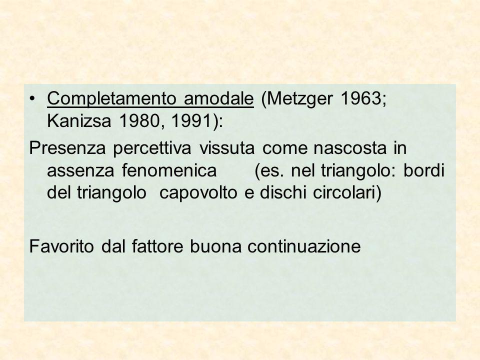 Completamento amodale (Metzger 1963; Kanizsa 1980, 1991): Presenza percettiva vissuta come nascosta in assenza fenomenica (es. nel triangolo: bordi de