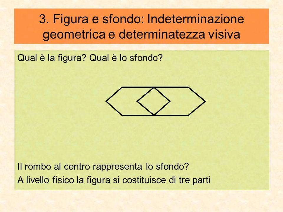 3. Figura e sfondo: Indeterminazione geometrica e determinatezza visiva Qual è la figura? Qual è lo sfondo? Il rombo al centro rappresenta lo sfondo?